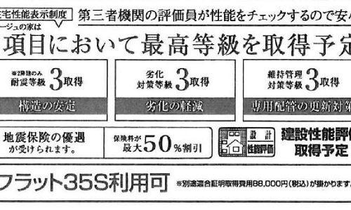 住宅性能評価・フラット35S